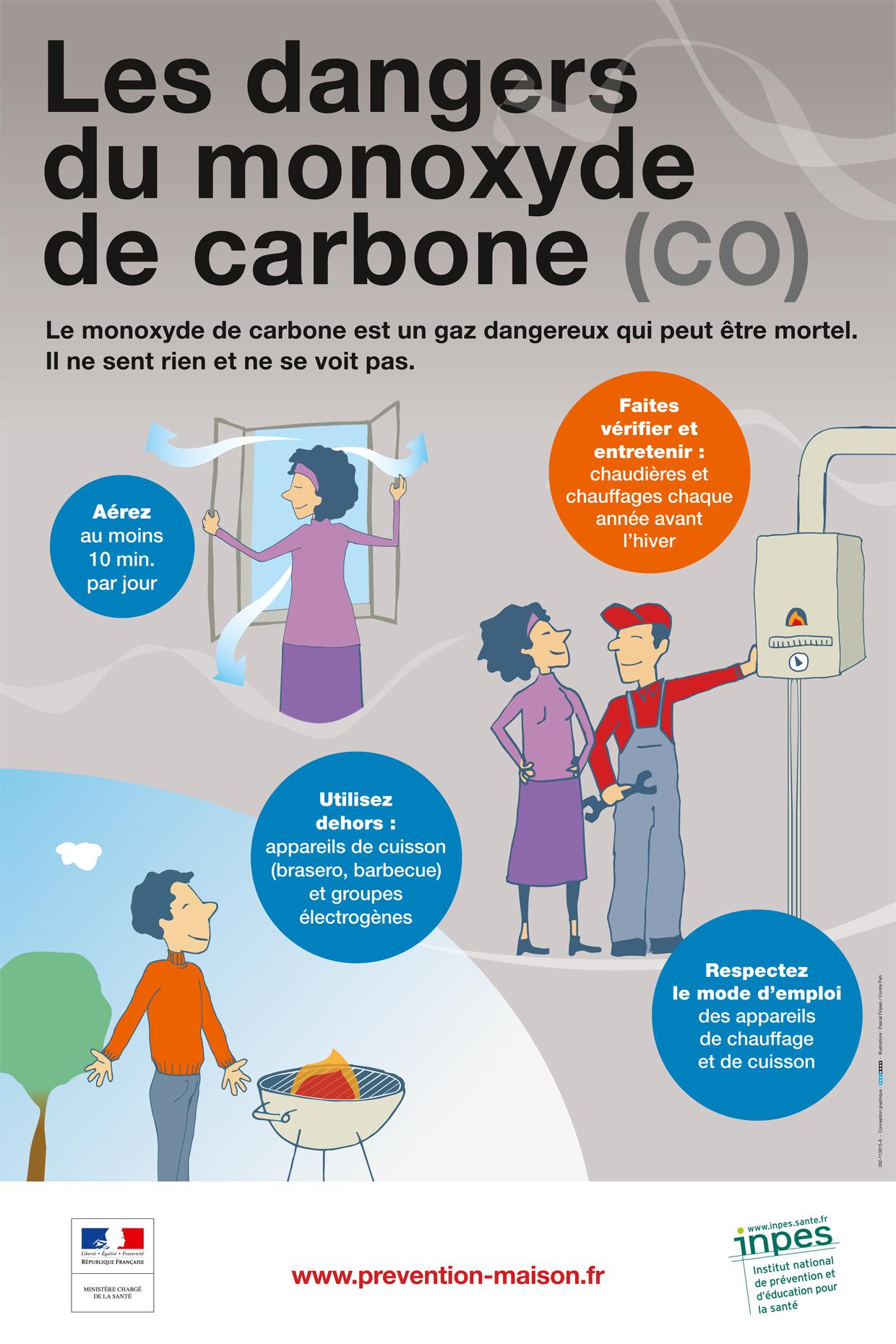Les dangers du monoxyde de carbone – affiche 2015